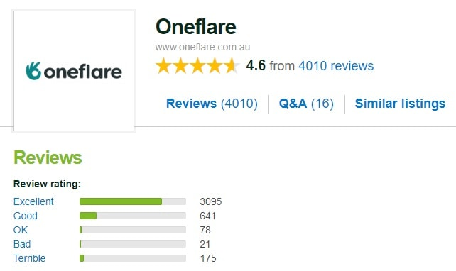 OneFlare Reviews - Product Reviews