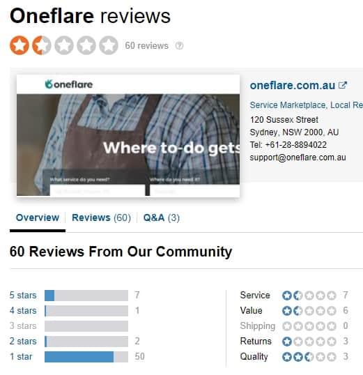 OneFlare Reviews - Sitejabber